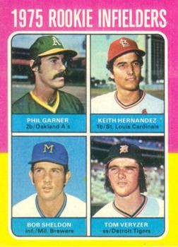 Buy Phil Garner Cards Online Phil Garner Baseball Price